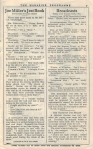 The Blue Train – Programme – 22nd August 1927 – Page7