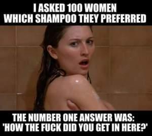 Shampoo survey
